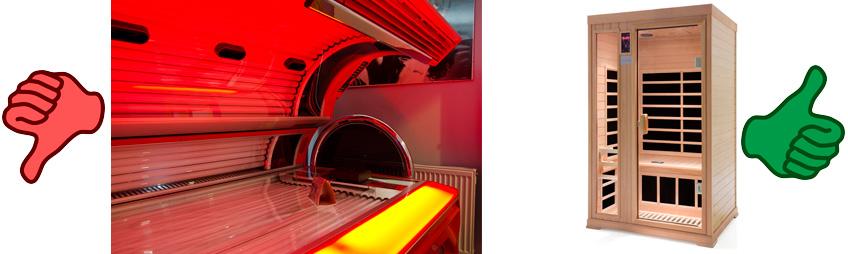 Solarium kontra infrarød sauna